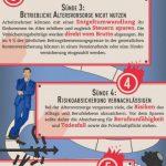Infografiken aus der Finanzwelt – Spar dich reich