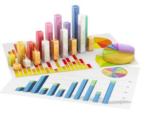 Konten Modell zur Strukturierung deiner Geldflüsse