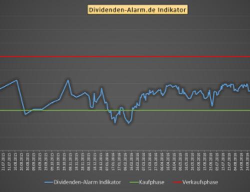 Artikelserie: Mein Workflow beim Dividenden-Alarm Indikator