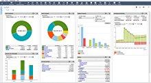 Meine Empfehlung: Das Haushaltsbuch vom FinanzManager von LexWare