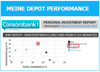 Meine Depot Performance