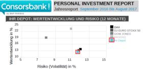 Mein Consorsbank Personal Investment Report für den Monat August